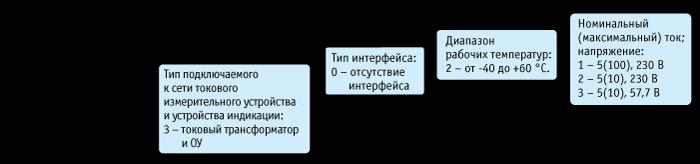 Электросчетчик ПСЧ-3А.06