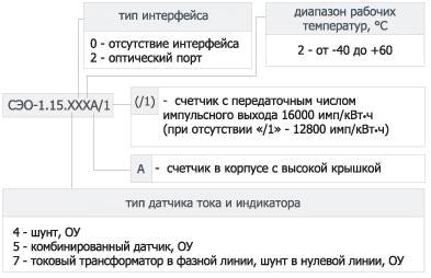 Электросчетчик СЭО-1.15